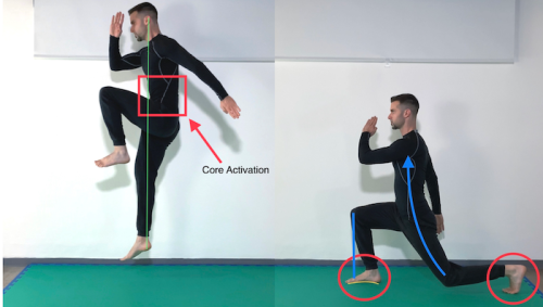 Single Leg Power Prep L3
